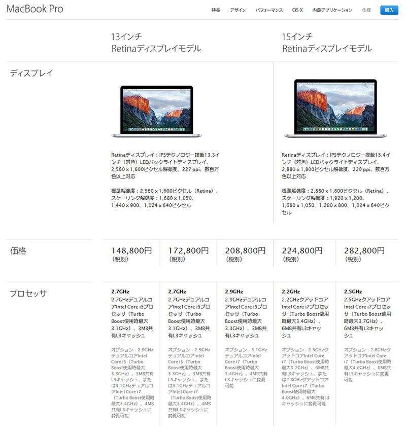 2015年MacBookPro仕様