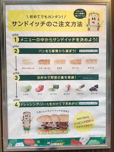 サンドイッチの注文の流れ
