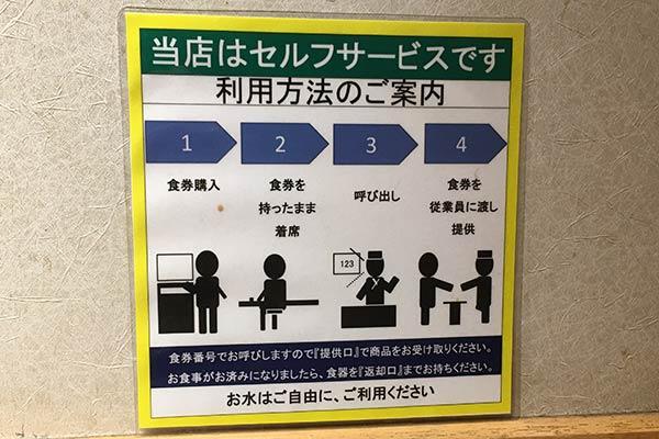 若菜そば 阪急十三店のシステム