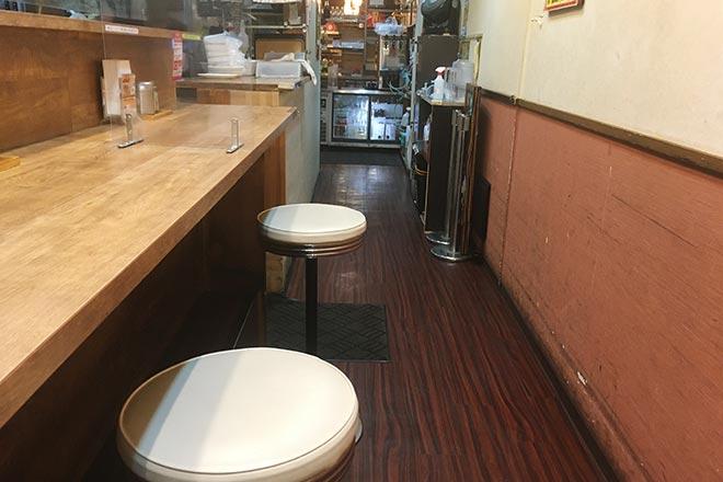 肉醤油ラーメン 肉太郎の店内